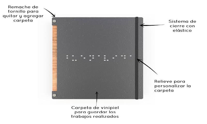 Una ayuda braille muy bien diseñada