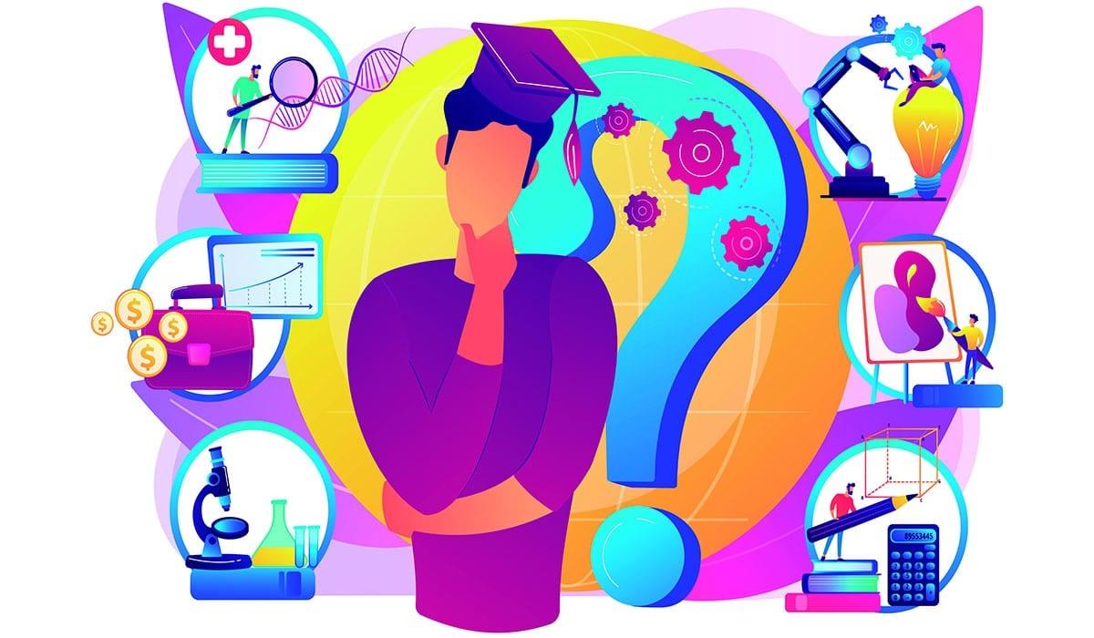Dudas sobre qué carrera elegir? 7 test de orientación vocacional ...