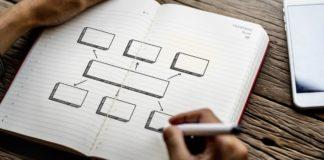 Mejores apps para crear mapas conceptuales