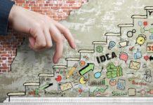 10 características del joven emprendedor (Test)